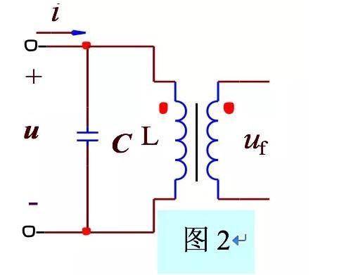 3. lc串联谐振(图3)