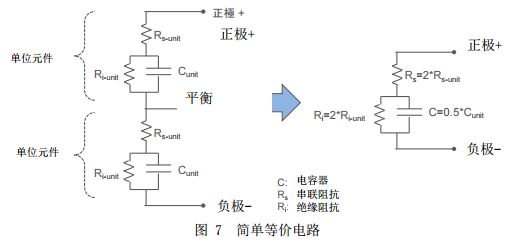 1. 超级电容的原理 超级电容中没有类似陶瓷电容器和电解电容器的电介质。而是利用固体(电极)和液体(电解液)的界面形 成的电气双层来代替电介质。容量的大小与在界面形成的电气双层成正比。因此电极通过利用比表面积的大活性 炭来实现大容量。基本构造是通过电解液填满相互对立的正负电极构造(图 1)。 超级电容利用电解液中离子对电极表面的吸附脱离来充放电。  在相向而行的电极上施加使电解液不发生电 气分解程度的电压,电解液中的离子受电极表面吸附,储存对像是与之相对的电荷(电子和空孔)。将这种离子 和电子/离子和空孔