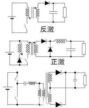 电路中通常加入了变压器的隔离型ac-dc电源转换包含反激,正激及半桥等